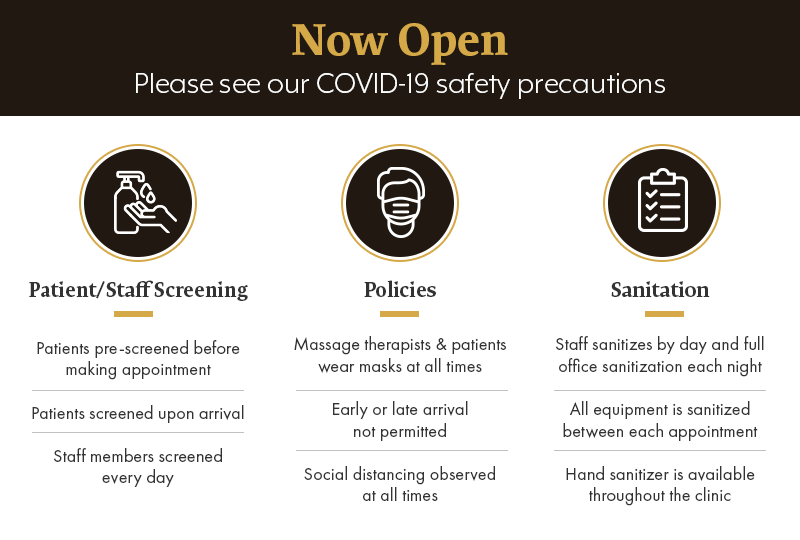 COVID Re-opening Precautions